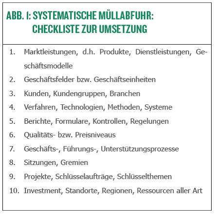 """Abb.: Checkliste zu Themenbereichen (Roman Stöger: DIE """"SYSTEMATISCHE MÜLLABFUHR"""", Papier der FH Kufstein)"""